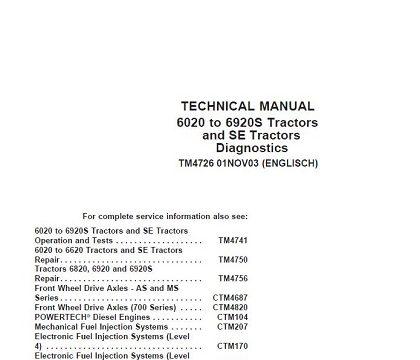 John Deere 6020 Technical Manual